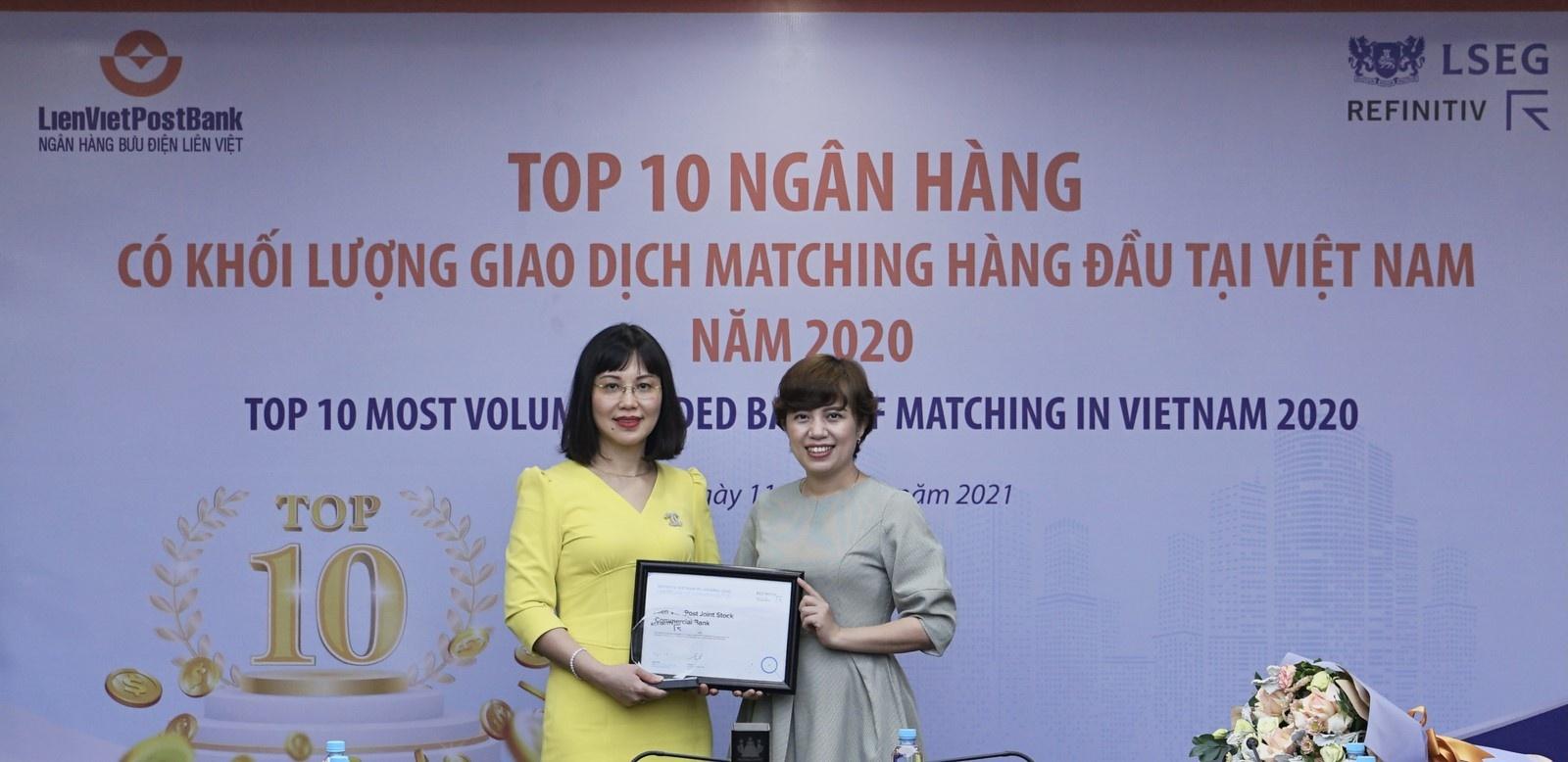 LienVietPostBank nằm trong Top 10 ngân hàng có khối lượng giao dịch Matching lớn nhất thị trường ngoại hối Việt Nam 2020