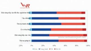 Xếp hạng 500 DN lớn: Dấu ấn khu vực tư nhân
