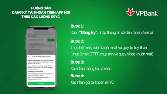 3 phút mở tài khoản ngân hàng online eKYC
