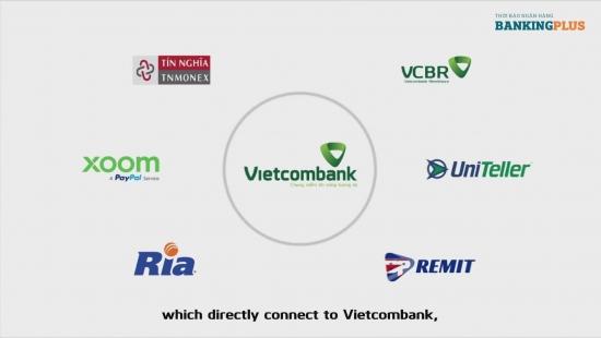 Hướng dẫn chuyển - nhận kiều hối từ nước ngoài về Việt Nam qua kênh Host To Host